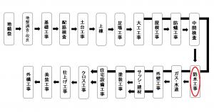 工程図改 (2)