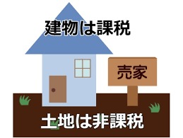 2019.11.19非課税